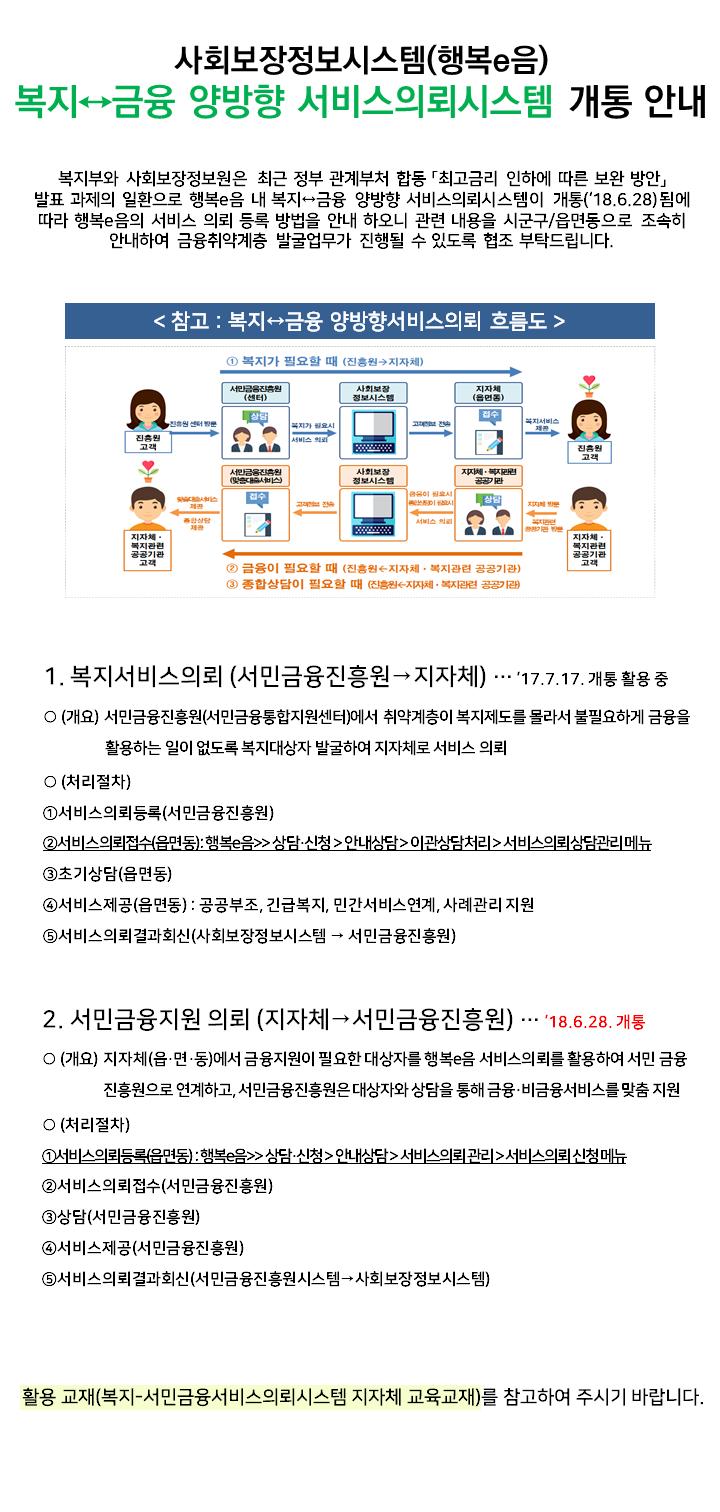 (소통up)복지↔금융 양방향 서비스의뢰시스템 개통 안내.png